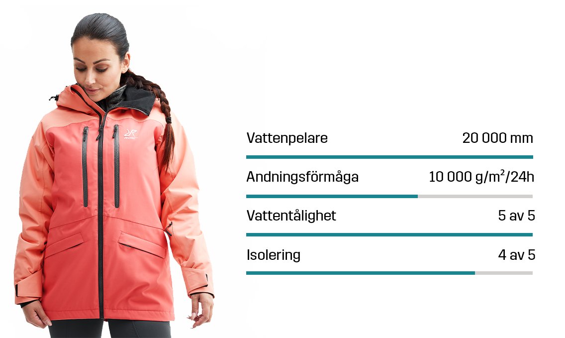 2_flow-jacket_SE.png