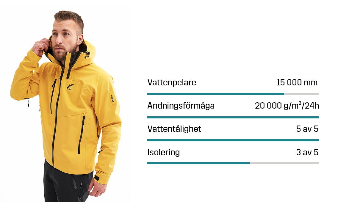3_cyclone-jacket_SE.png
